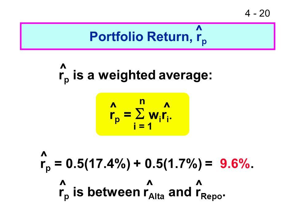4 - 20 Portfolio Return, r p r p is a weighted average: r p = 0.5(17.4%) + 0.5(1.7%) = 9.6%. r p is between r Alta and r Repo. ^ ^ ^ ^ ^^ ^^ r p = w i