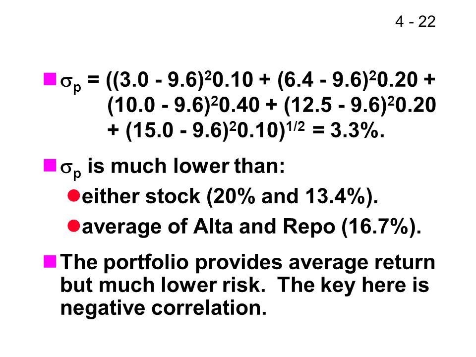 4 - 22 p = ((3.0 - 9.6) 2 0.10 + (6.4 - 9.6) 2 0.20 + (10.0 - 9.6) 2 0.40 + (12.5 - 9.6) 2 0.20 + (15.0 - 9.6) 2 0.10) 1/2 = 3.3%. p is much lower tha