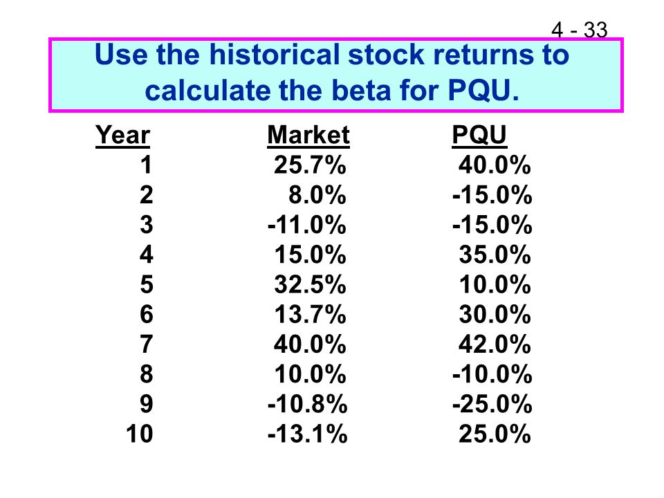 4 - 33 Use the historical stock returns to calculate the beta for PQU. YearMarketPQU 1 25.7% 40.0% 2 8.0%-15.0% 3-11.0%-15.0% 4 15.0% 35.0% 5 32.5% 10