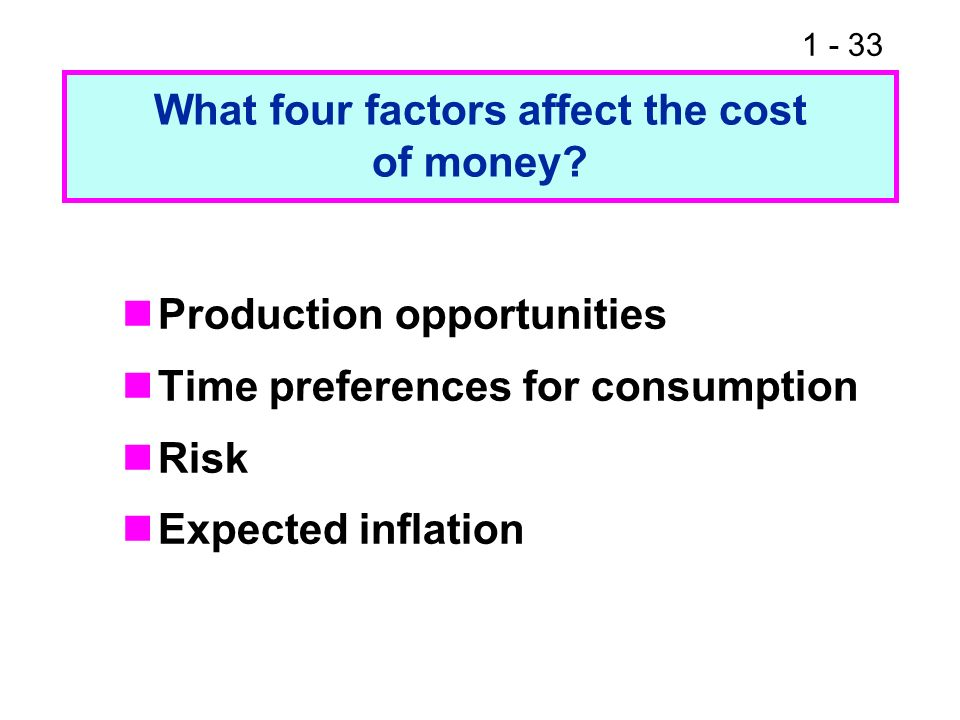 1 - 33 What four factors affect the cost of money? Production opportunities Time preferences for consumption Risk Expected inflation