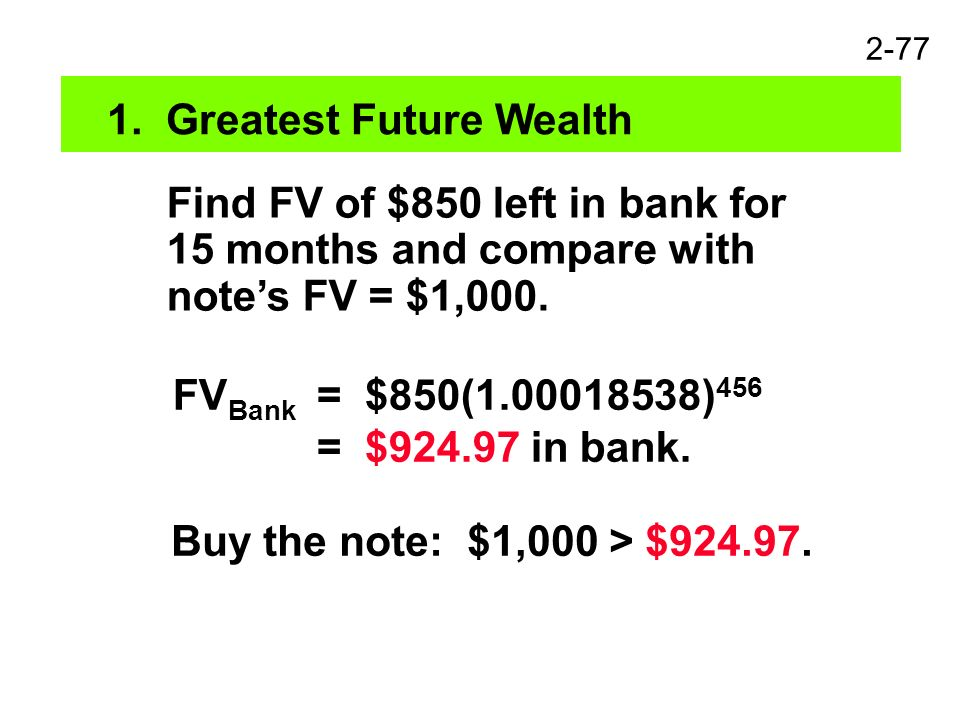 2-77 1. Greatest Future Wealth Find FV of $850 left in bank for 15 months and compare with notes FV = $1,000. FV Bank =$850(1.00018538) 456 =$924.97 i