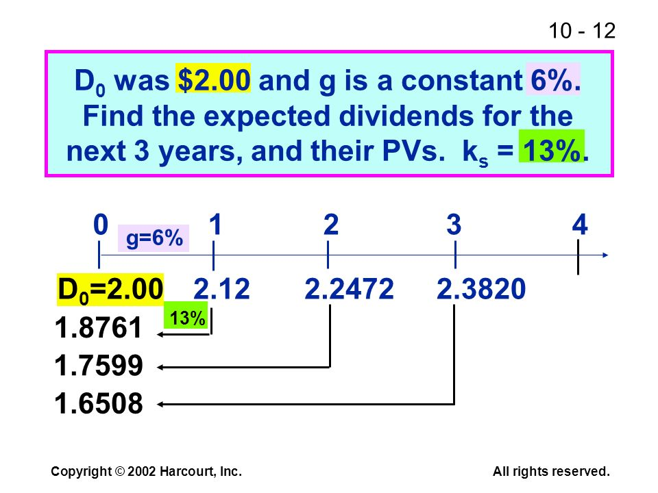 10 - 12 Copyright © 2002 Harcourt, Inc.All rights reserved. D 0 was $2.00 and g is a constant 6%. Find the expected dividends for the next 3 years, an