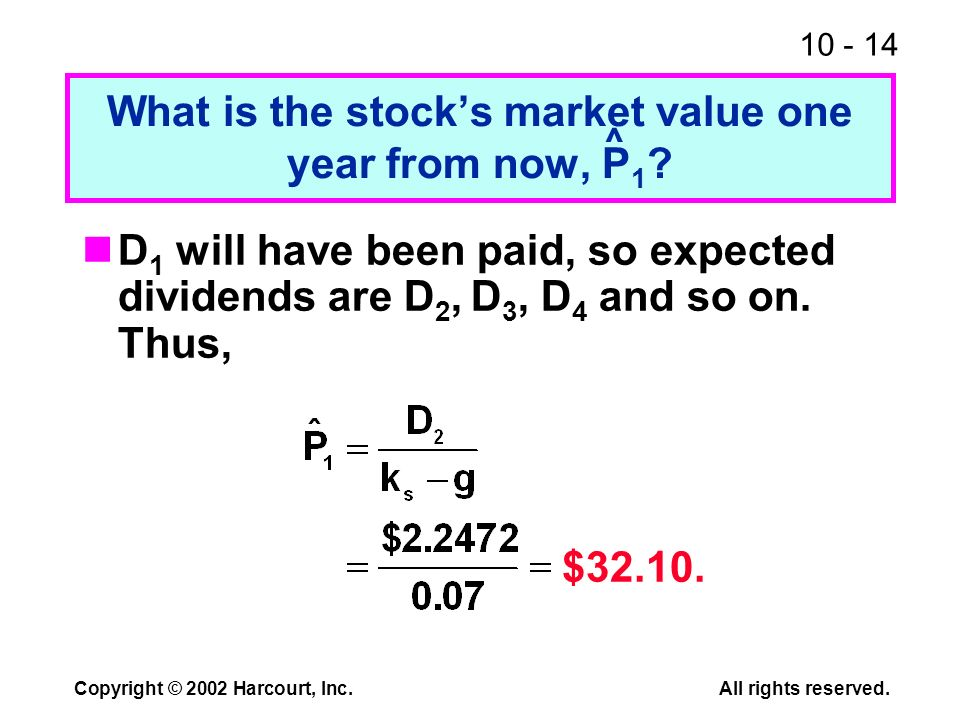 10 - 14 Copyright © 2002 Harcourt, Inc.All rights reserved. What is the stocks market value one year from now, P 1 ? D 1 will have been paid, so expec