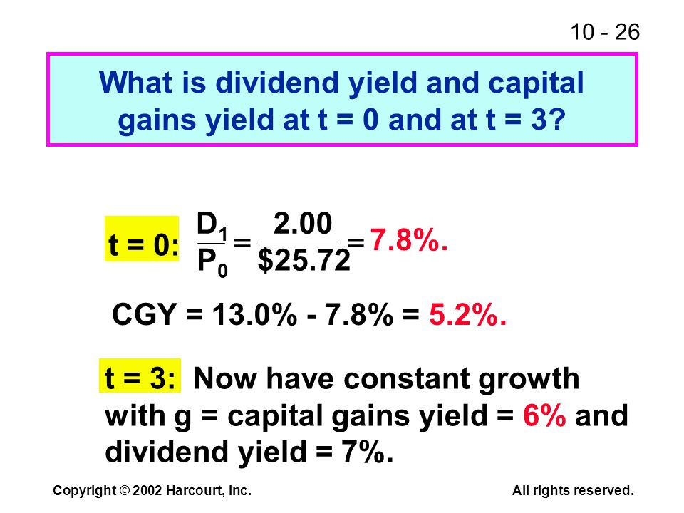10 - 26 Copyright © 2002 Harcourt, Inc.All rights reserved. What is dividend yield and capital gains yield at t = 0 and at t = 3? t = 0: D1D1 P0P0 CGY