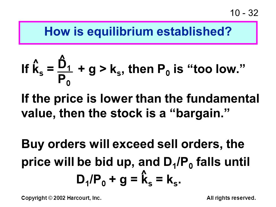10 - 32 Copyright © 2002 Harcourt, Inc.All rights reserved. How is equilibrium established? If k s = + g > k s, then P 0 is too low. If the price is l