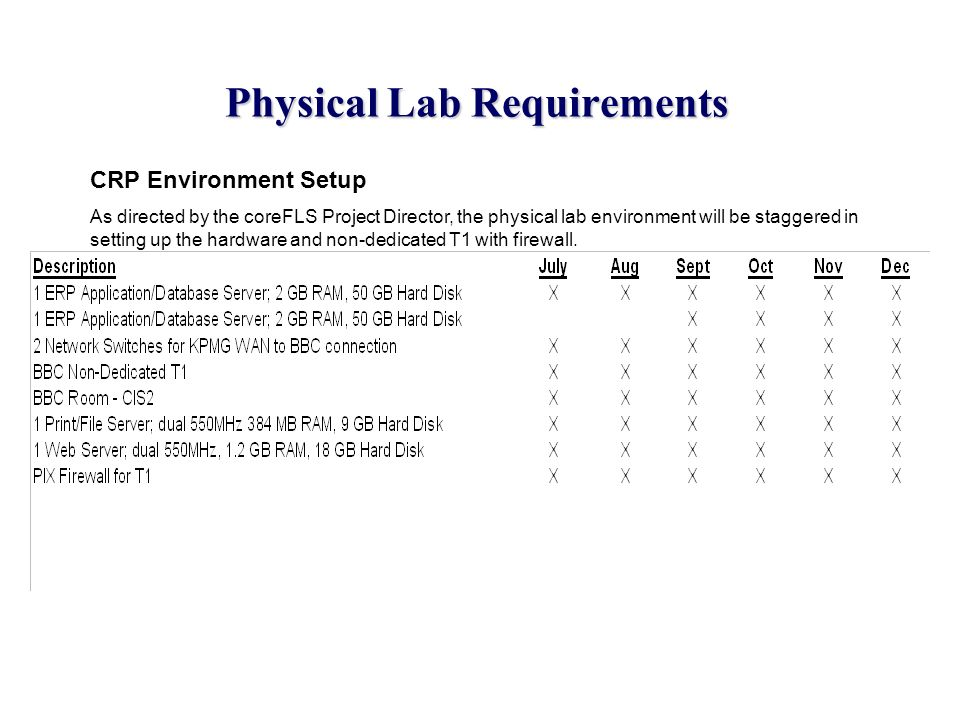 Physical Lab Requirements CRP Environment Setup As directed by the coreFLS Project Director, the physical lab environment will be staggered in setting