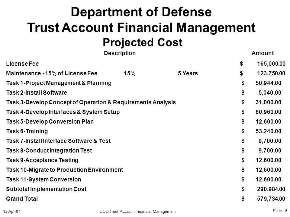 Slide - 6 13-Apr-07DOD Trust Account Financial Management Department of Defense Trust Account Financial Management Projected Cost DescriptionAmount Li