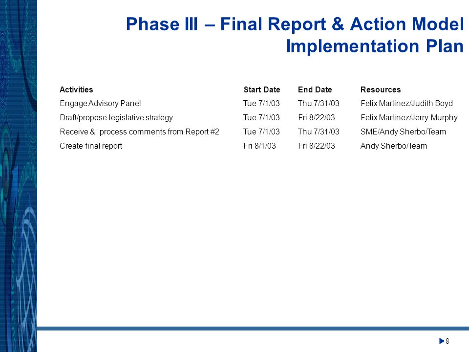 Change Management Center 8 Phase III – Final Report & Action Model Implementation Plan Activities Engage Advisory Panel Draft/propose legislative strategy Receive & process comments from Report #2 Create final report Start Date Tue 7/1/03 Fri 8/1/03 End Date Thu 7/31/03 Fri 8/22/03 Thu 7/31/03 Fri 8/22/03 Resources Felix Martinez/Judith Boyd Felix Martinez/Jerry Murphy SME/Andy Sherbo/Team Andy Sherbo/Team