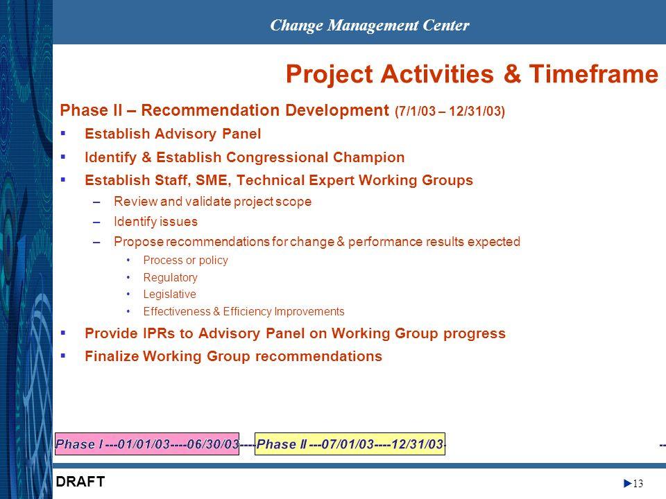 Change Management Center 13 DRAFT Project Activities & Timeframe Phase II – Recommendation Development (7/1/03 – 12/31/03) Establish Advisory Panel Id