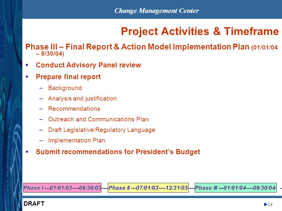 Change Management Center 14 DRAFT Project Activities & Timeframe Phase III – Final Report & Action Model Implementation Plan (01/01/04 – 9/30/04 ) Conduct Advisory Panel review Prepare final report –Background –Analysis and justification –Recommendations –Outreach and Communications Plan –Draft Legislative/Regulatory Language –Implementation Plan Submit recommendations for Presidents Budget