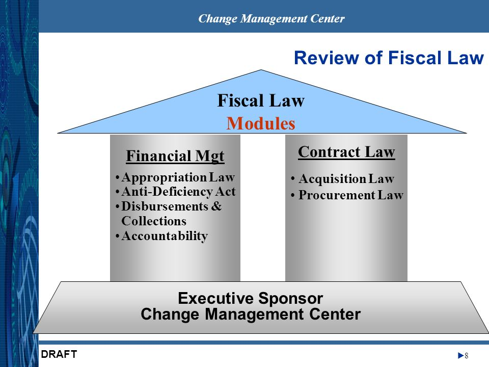 Change Management Center 8 DRAFT Review of Fiscal Law Appropriation Law Anti-Deficiency Act Disbursements & Collections Accountability Acquisition Law Procurement Law Financial Mgt Contract Law Fiscal Law Modules Executive Sponsor Change Management Center
