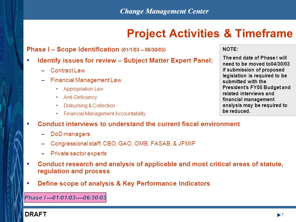 Change Management Center 7 DRAFT Project Activities & Timeframe Phase I – Scope Identification (01/1/03 – 06/30/03) Identify issues for review – Subje