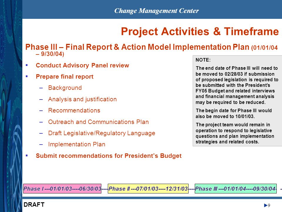 Change Management Center 9 DRAFT Project Activities & Timeframe Phase III – Final Report & Action Model Implementation Plan (01/01/04 – 9/30/04 ) Cond