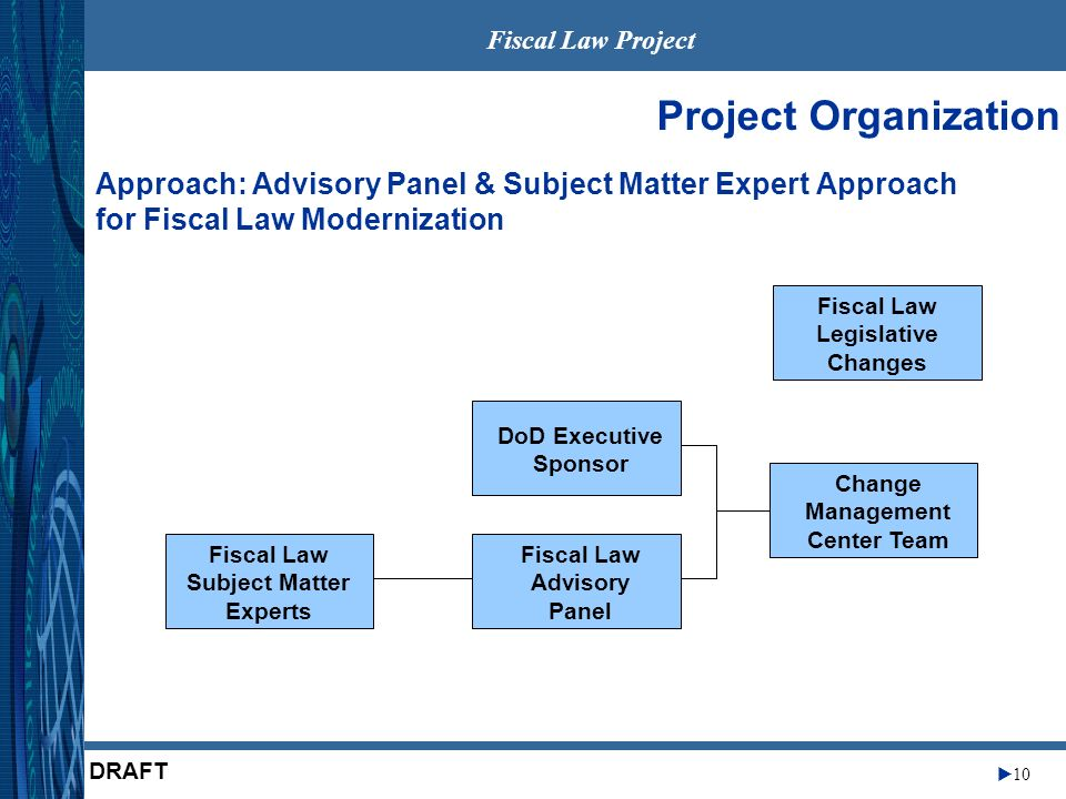 Fiscal Law Project 10 DRAFT Project Organization Approach: Advisory Panel & Subject Matter Expert Approach for Fiscal Law Modernization DoD Executive Sponsor Fiscal Law Advisory Panel Change Management Center Team Fiscal Law Subject Matter Experts Fiscal Law Legislative Changes
