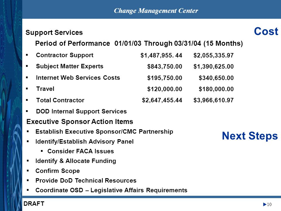 Change Management Center 10 DRAFT Cost Support Services Period of Performance 01/01/03 Through 03/31/04 (15 Months) Contractor Support Subject Matter Experts Internet Web Services Costs Travel Total Contractor DOD Internal Support Services Next Steps $2,055, $1,390, $340, $180, $3,966, $1,487,955.