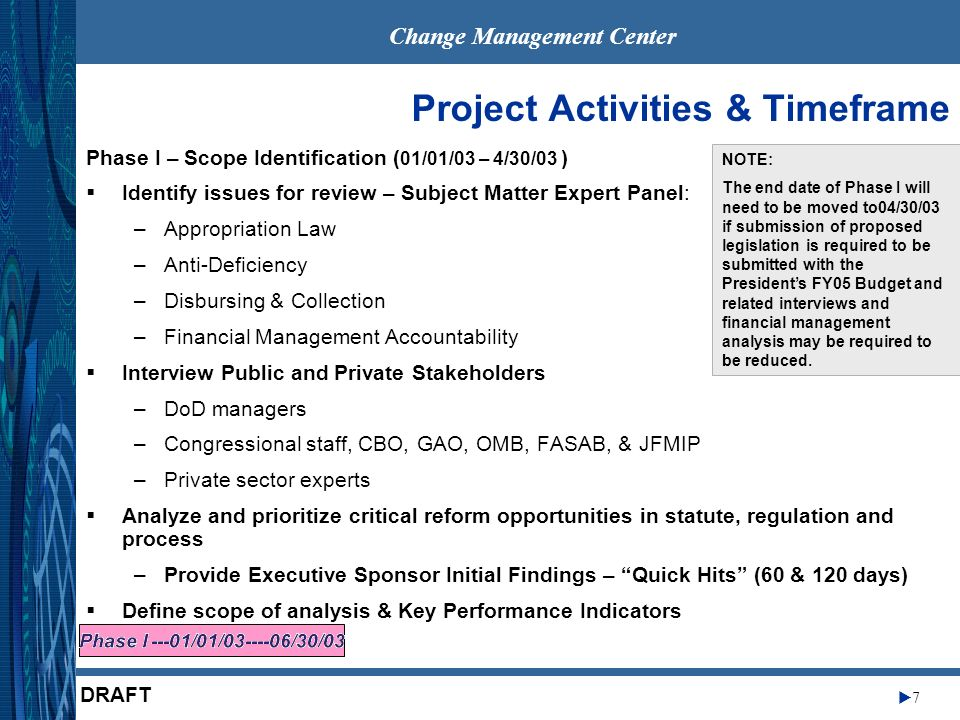 Change Management Center 8 DRAFT Project Activities & Timeframe Phase II – Recommendation Development (7/1/03 – 12/31/03) Establish Advisory Panel Identify & Establish Congressional Champion Establish Staff, SME, Technical Expert Working Groups –Review and validate project scope –Identify issues –Propose recommendations for change & performance results expected Process or policy Regulatory Legislative Effectiveness & Efficiency Improvements Provide IPRs to Advisory Panel on Working Group progress Finalize Working Group recommendations NOTE: The end date of Phase II will need to be moved to 09/30/03 if submission of proposed legislation is required to be submitted with the Presidents FY05 Budget and related interviews and financial management analysis may be required to be reduced.