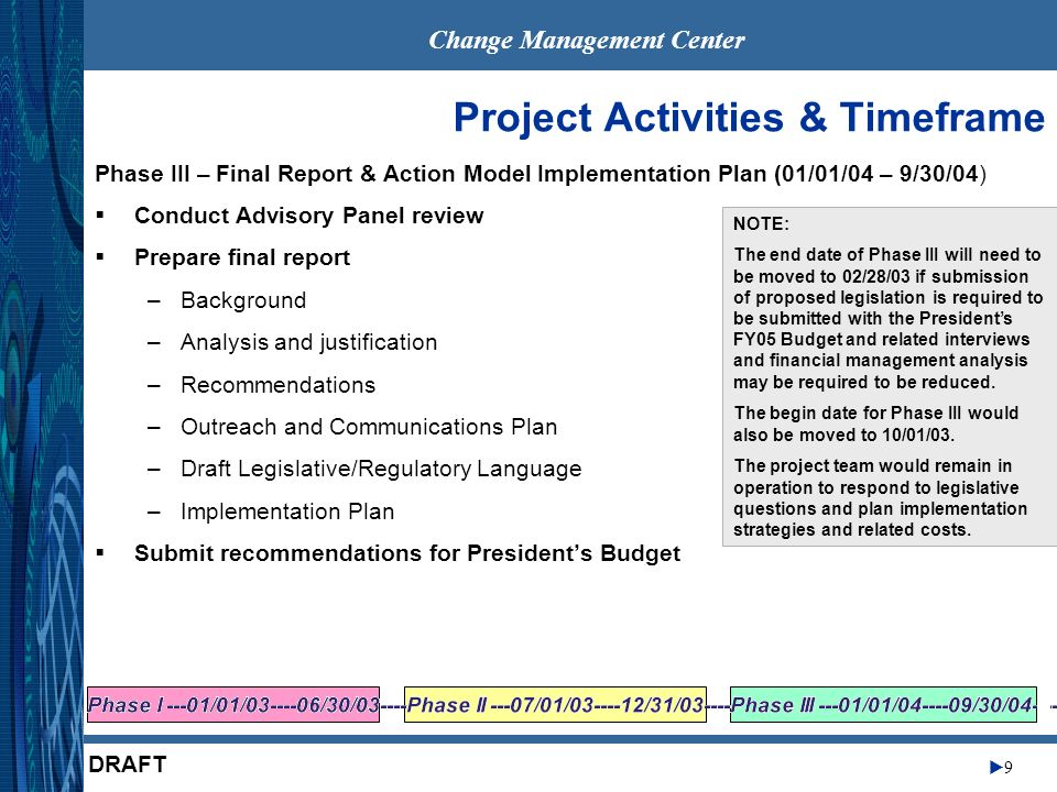 Change Management Center 10 DRAFT Cost Support Services Period of Performance 01/01/03 Through 03/31/04 (15 Months) Contractor Support Subject Matter Experts Internet Web Services Costs Travel Total Contractor DOD Internal Support Services Next Steps $2,055,335.97 $1,390,625.00 $340,650.00 $180,000.00 $3,966,610.97 $1,487,955.