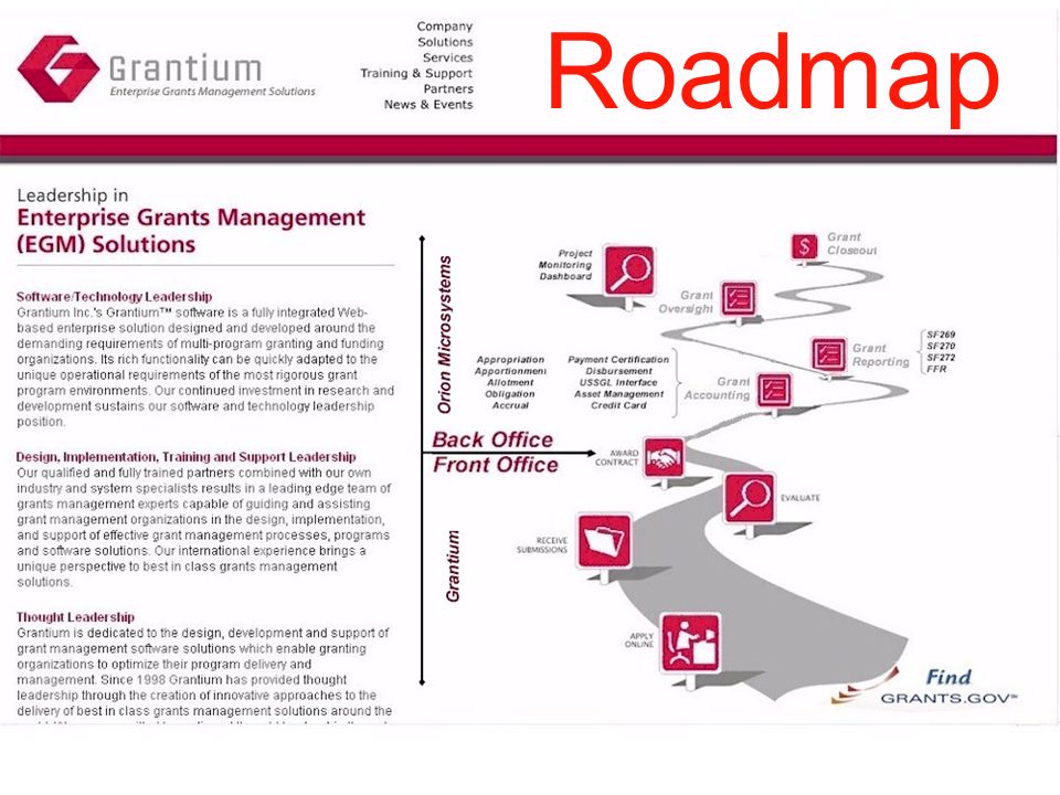 Grantium Enterprise Grant Management Roadmap