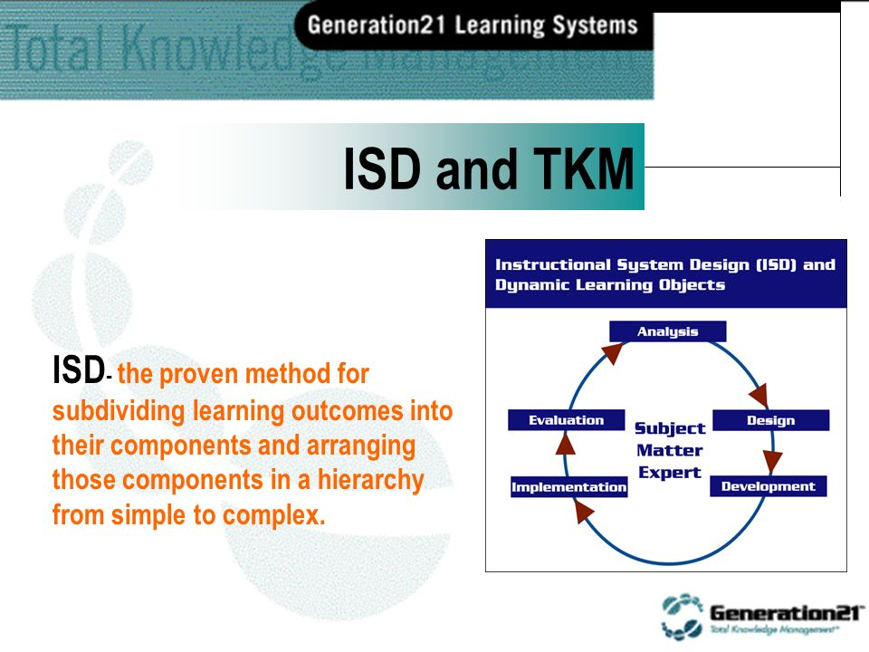Web Based Learning Is Part of a Total Solution Learning Should Be Tailored for Each Individual Learning Should Be Adaptive for Each Individual Real Time Performance Support Is Readily Available Technology Should Bring People and Knowledge Together Solution Should Be Easy to Implement and Use Our Philosophy