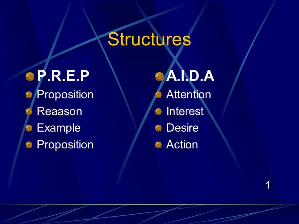 1 Structures P.R.E.P Proposition Reaason Example Proposition A.I.D.A Attention Interest Desire Action