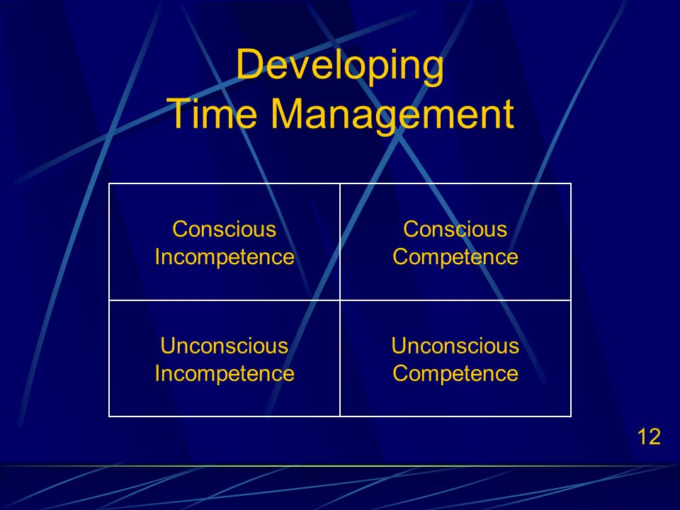12 Developing Time Management Conscious Incompetence Conscious Competence Unconscious Competence Unconscious Incompetence