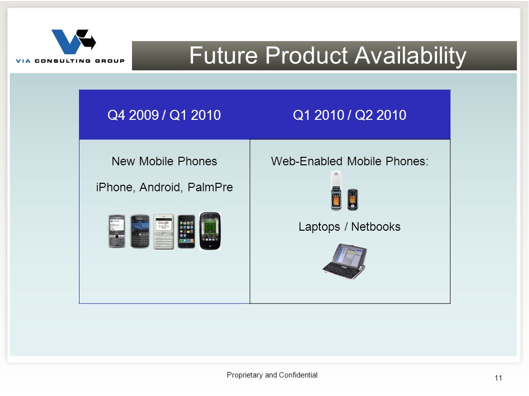 11 Proprietary and Confidential Future Product Availability Q4 2009 / Q1 2010Q1 2010 / Q2 2010 New Mobile Phones iPhone, Android, PalmPre Web-Enabled Mobile Phones: Laptops / Netbooks