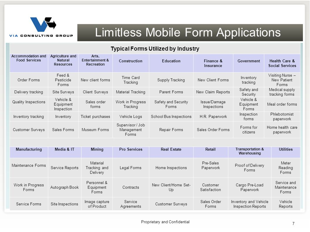 Limitless Mobile Form Applications Typical Forms Utilized by Industry Accommodation and Food Services Agriculture and Natural Resources Arts, Entertainment & Recreation ConstructionEducationFinance & Insurance GovernmentHealth Care & Social Services Order Forms Feed & Pesticide Forms New client forms Time Card Tracking Supply TrackingNew Client Forms Inventory tracking Visiting Nurse – New Patient Forms Delivery trackingSite SurveysClient SurveysMaterial TrackingParent FormsNew Claim Reports Safety and Security Medical supply tracking forms Quality Inspections Vehicle & Equipment Inspection Sales order forms Work in Progress Tracking Safety and Security Forms Issue/Damage Inspections Vehicle & Equipment Forms Meal order forms Inventory trackingInventoryTicket purchasesVehicle LogsSchool Bus InspectionsH.R.