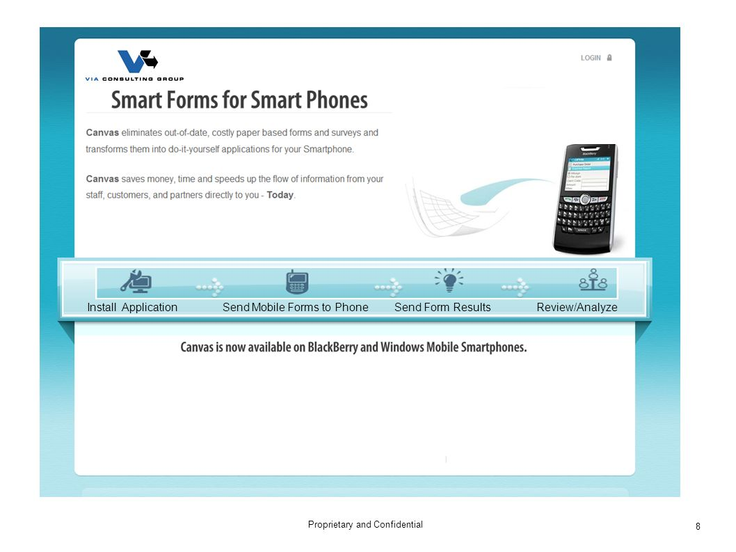8 Install Application Send Mobile Forms to Phone Send Form Results Review/Analyze