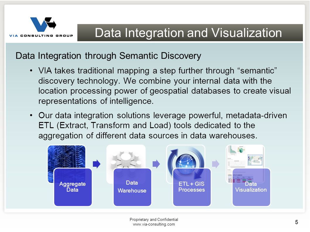 Data Integration and Visualization Data Integration through Semantic Discovery VIA takes traditional mapping a step further through semantic discovery
