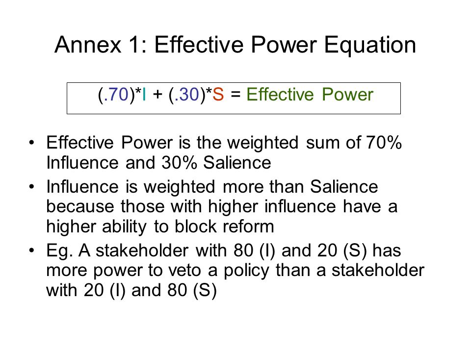 Annex 1: Effective Power Equation (.70)*I + (.30)*S = Effective Power Effective Power is the weighted sum of 70% Influence and 30% Salience Influence is weighted more than Salience because those with higher influence have a higher ability to block reform Eg.