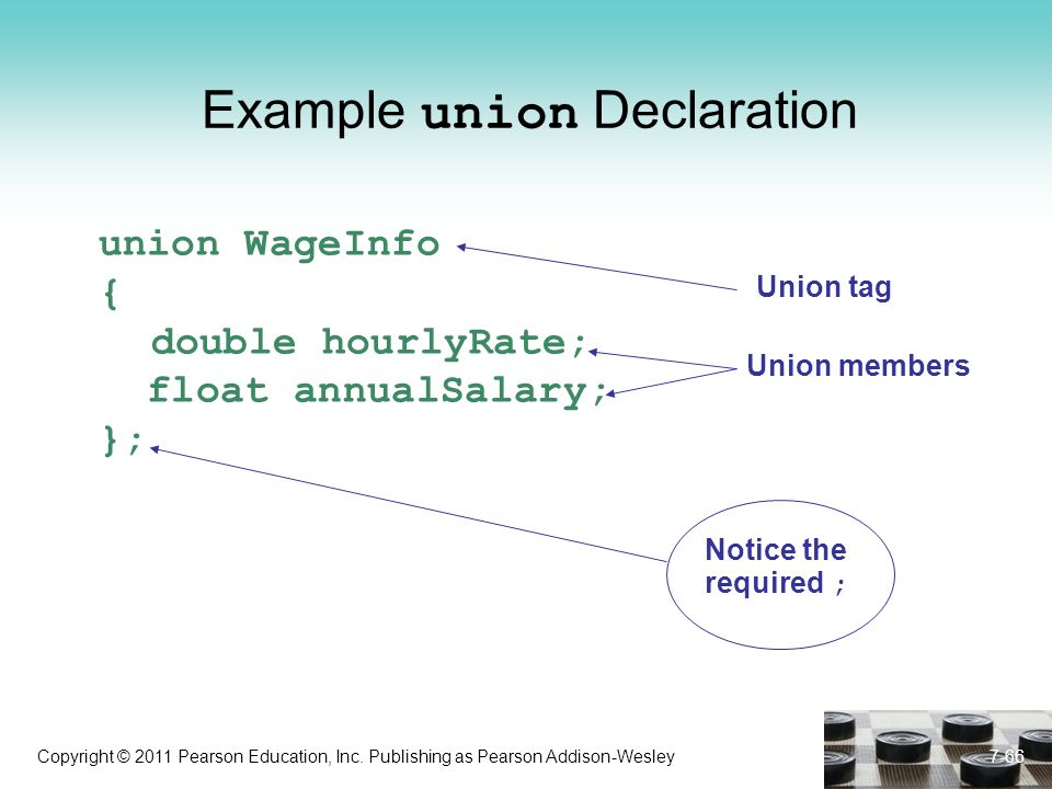 Copyright © 2011 Pearson Education, Inc. Publishing as Pearson Addison-Wesley 7-66 Example union Declaration union WageInfo { double hourlyRate; float