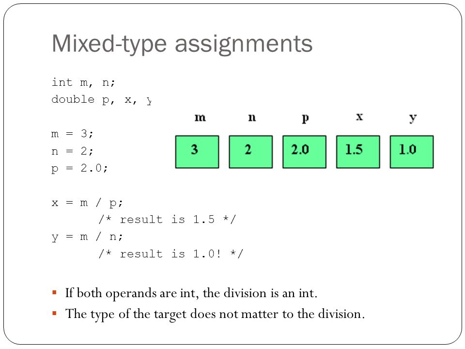 Mixed-type assignments int m, n; double p, x, y; m = 3; n = 2; p = 2.0; x = m / p; /* result is 1.5 */ y = m / n; /* result is 1.0! */ If both operand