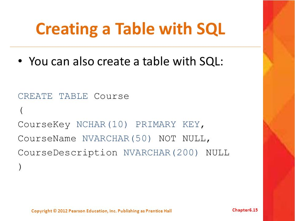 Creating a Table with SQL You can also create a table with SQL: CREATE TABLE Course ( CourseKey NCHAR(10) PRIMARY KEY, CourseName NVARCHAR(50) NOT NULL, CourseDescription NVARCHAR(200) NULL ) Copyright © 2012 Pearson Education, Inc.