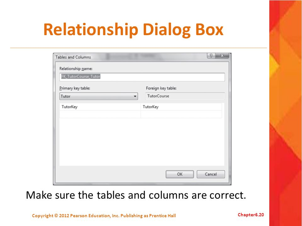 Relationship Dialog Box Copyright © 2012 Pearson Education, Inc.
