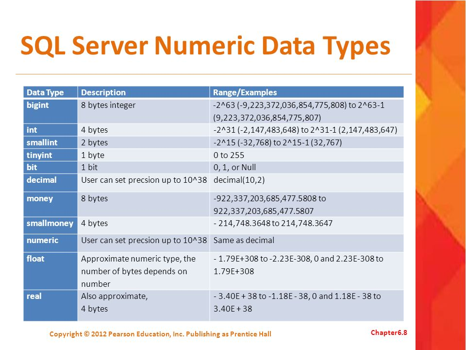SQL Server Numeric Data Types Copyright © 2012 Pearson Education, Inc.
