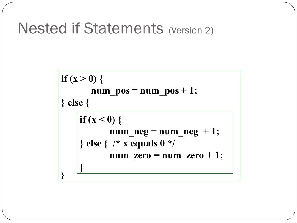 Nested if Statements (Version 2) if (x > 0) { num_pos = num_pos + 1; } else { } if (x < 0) { num_neg = num_neg + 1; } else { /* x equals 0 */ num_zero