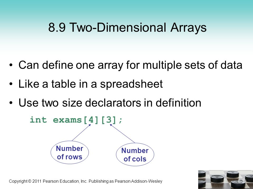 Copyright © 2011 Pearson Education, Inc. Publishing as Pearson Addison-Wesley 8.9 Two-Dimensional Arrays Can define one array for multiple sets of dat