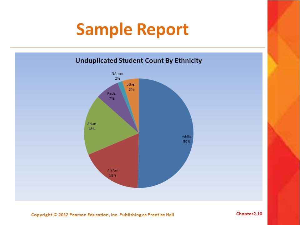 Sample Report Copyright © 2012 Pearson Education, Inc. Publishing as Prentice Hall Chapter2.10