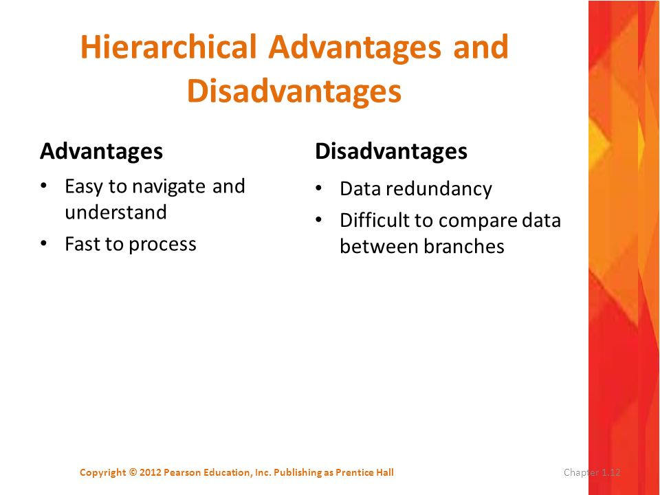 Hierarchical Advantages and Disadvantages Advantages Easy to navigate and understand Fast to process Disadvantages Data redundancy Difficult to compar