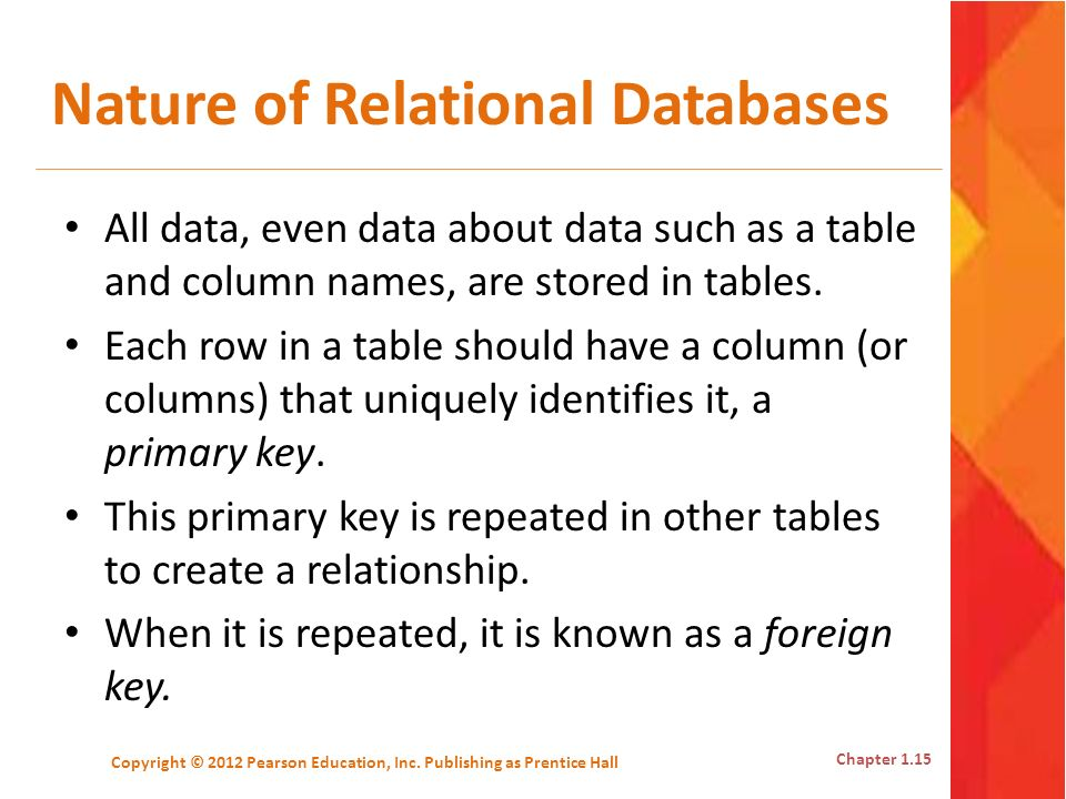 Nature of Relational Databases All data, even data about data such as a table and column names, are stored in tables. Each row in a table should have