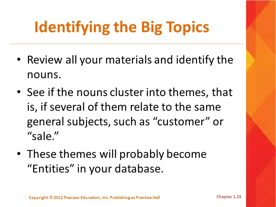 Identifying the Big Topics Copyright © 2012 Pearson Education, Inc. Publishing as Prentice Hall Review all your materials and identify the nouns. See