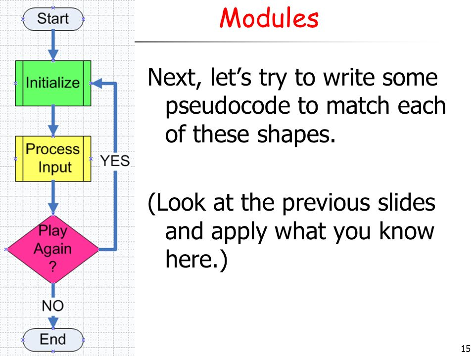 15 Modules Next, lets try to write some pseudocode to match each of these shapes. (Look at the previous slides and apply what you know here.)