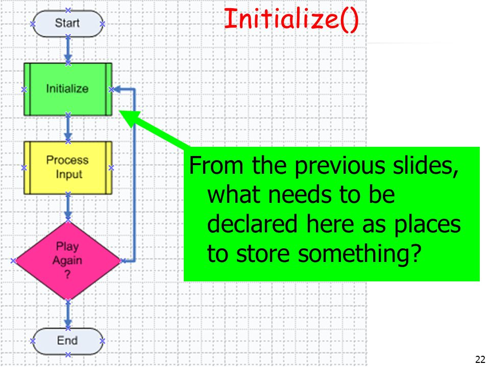 22 Initialize() From the previous slides, what needs to be declared here as places to store something?