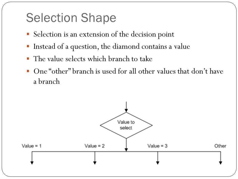 Selection Shape Selection is an extension of the decision point Instead of a question, the diamond contains a value The value selects which branch to