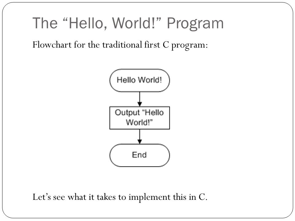 The Hello, World! Program Flowchart for the traditional first C program: Lets see what it takes to implement this in C.