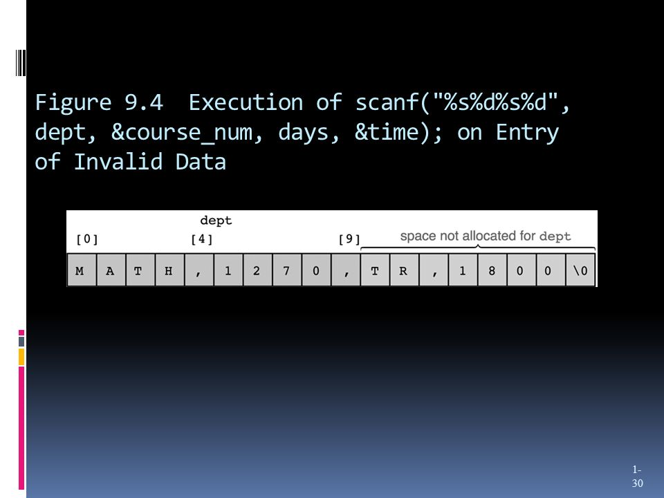 Figure 9.4 Execution of scanf( %s%d%s%d , dept, &course_num, days, &time); on Entry of Invalid Data 1- 30