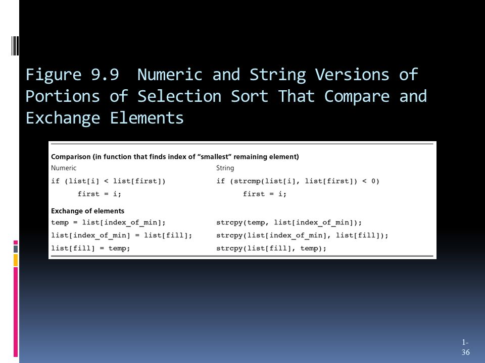 Figure 9.9 Numeric and String Versions of Portions of Selection Sort That Compare and Exchange Elements 1- 36