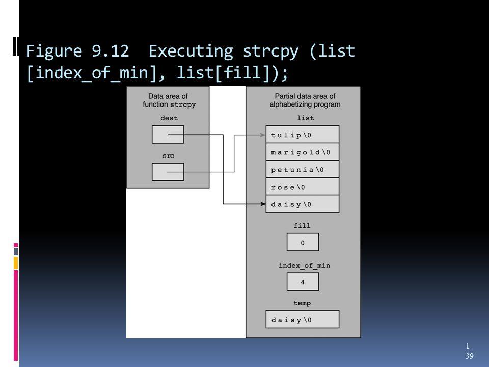 Figure 9.12 Executing strcpy (list [index_of_min], list[fill]); 1- 39