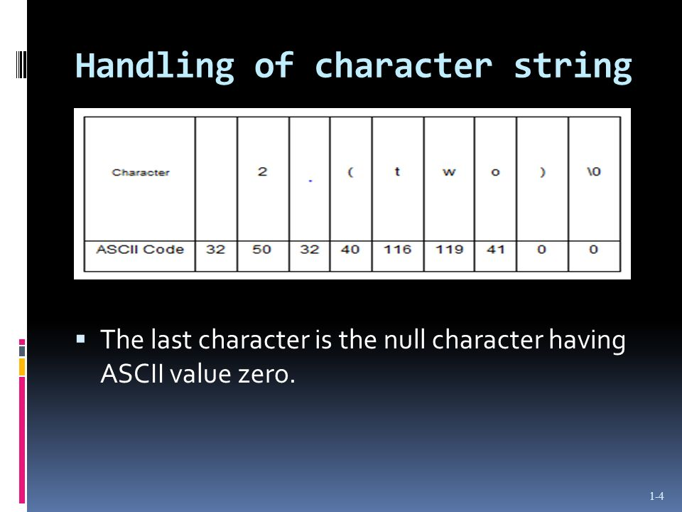 Handling of character string 1-4 The last character is the null character having ASCII value zero.
