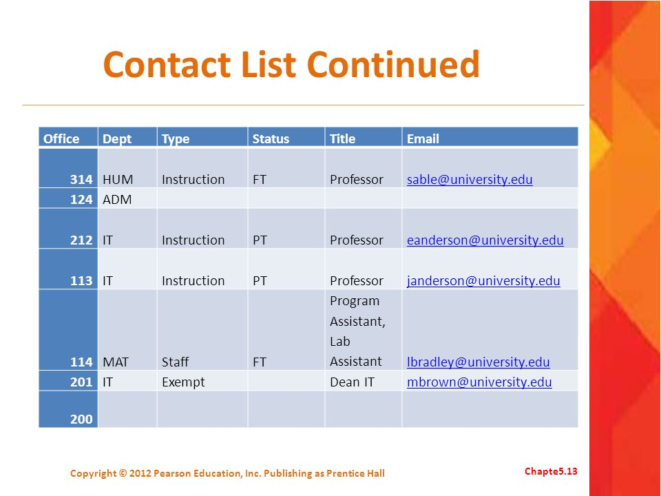 Contact List Continued OfficeDeptTypeStatusTitleEmail 314HUMInstructionFTProfessorsable@university.edu 124ADM 212ITInstructionPTProfessoreanderson@uni